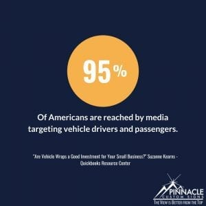 95% of Americans are reached by media targeting vehicle drivers and passengers.