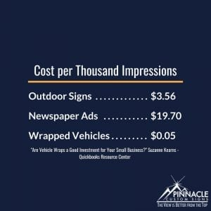 Cost per thousand impression is best for wrapped vehicles